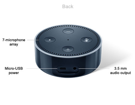Back of the Amazon Echo Dot