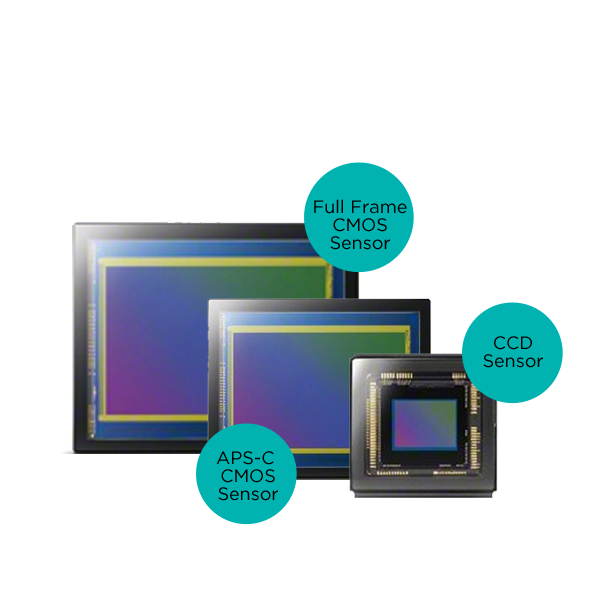 Quality Image Sensor