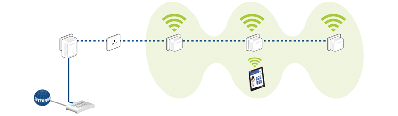 how to connect to my home network from anywhere