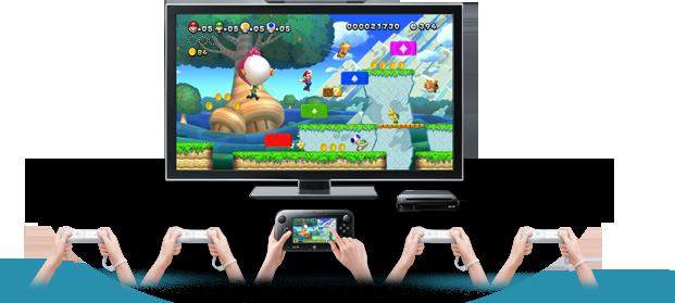 Wii u on tv