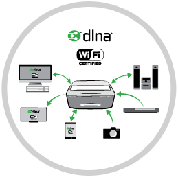 philips wireless dlna streaming