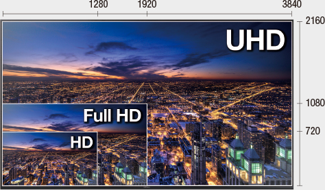 samsung ultra hd tv